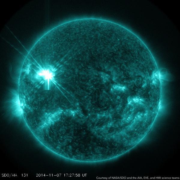 Вспышка Солнце