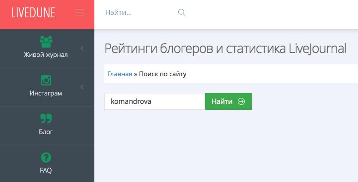 Рейтинг командрова