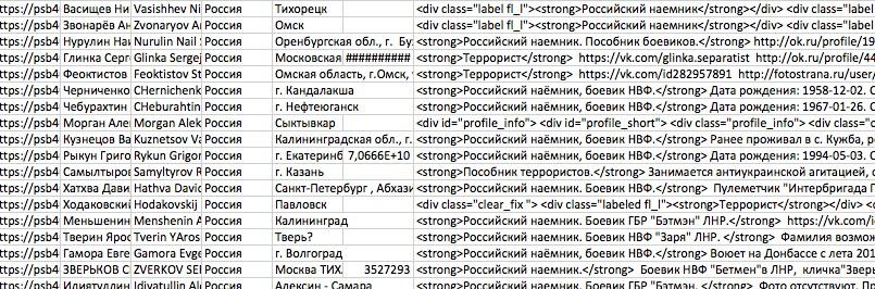 Наемники РФ