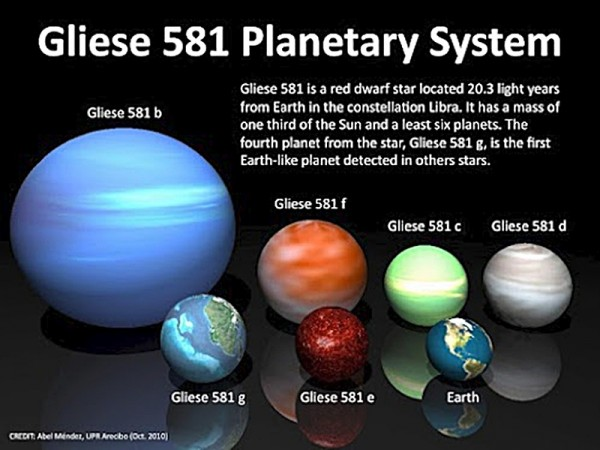 gliese581-planetary