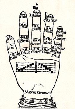 Гвидонова рука