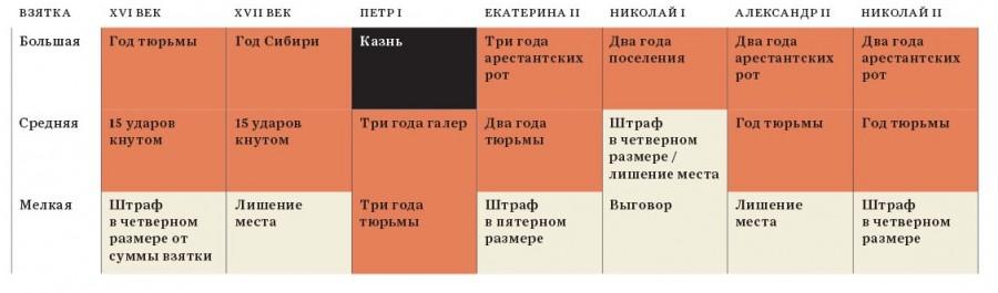 Взятка12