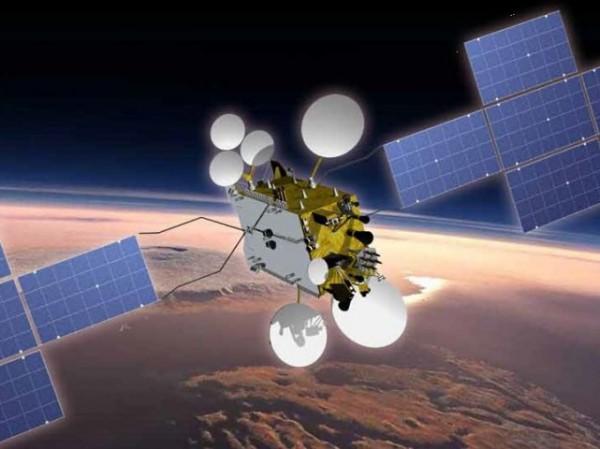 Спутниковая связь от А до…Низкоорбитальные Спутниковые Группировки
