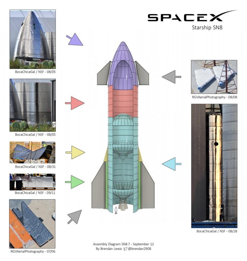 Марсианский корабль Илона Маска готовится к полету на 20 км