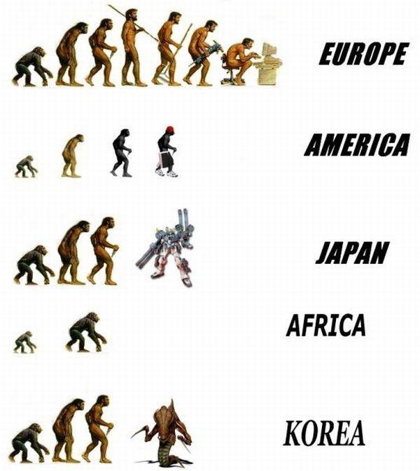 evoluciya005