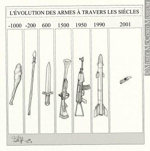 evoluciya034