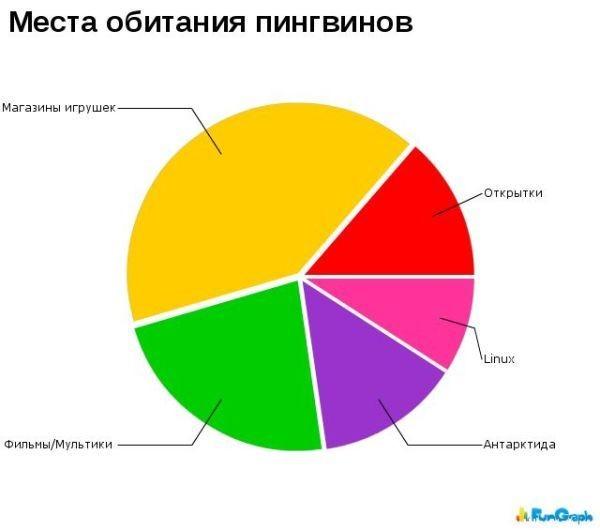 statistika021
