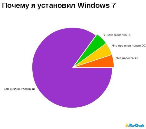 statistika028