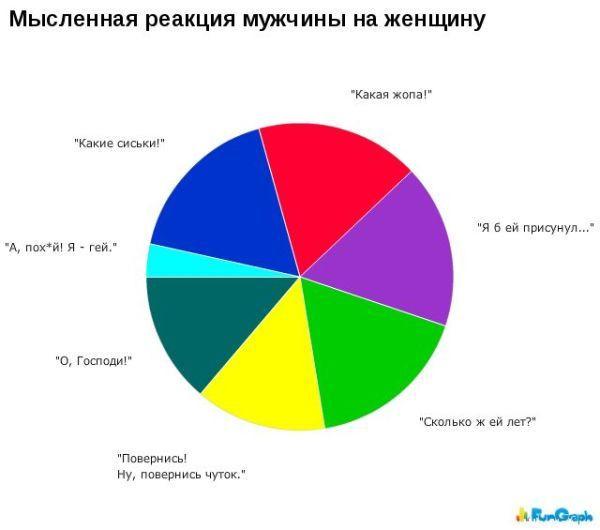 statistika030