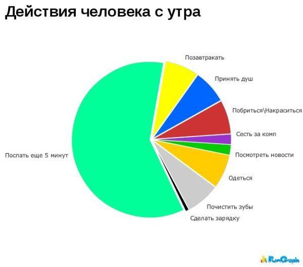 statistika031
