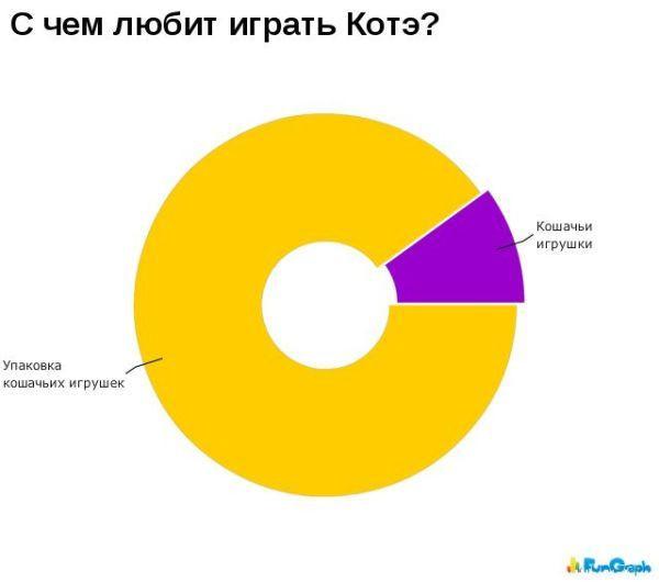 statistika032