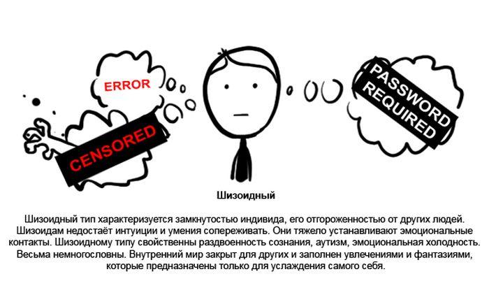 psihotip-0006