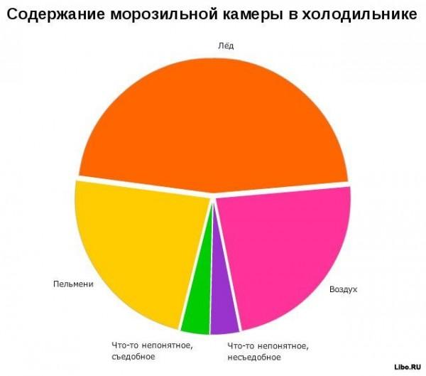 statistika001