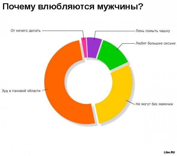 statistika002