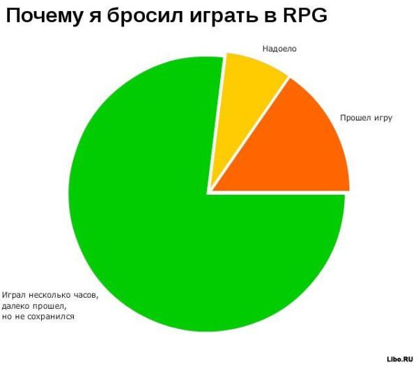 statistika005