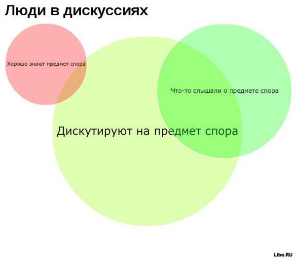 statistika007