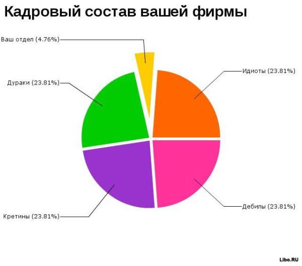 statistika010