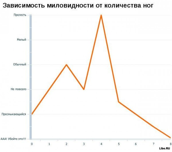 statistika012
