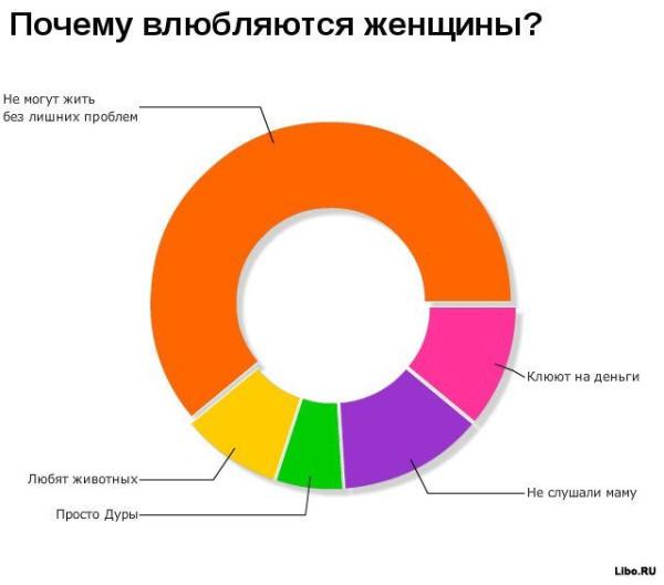 statistika013
