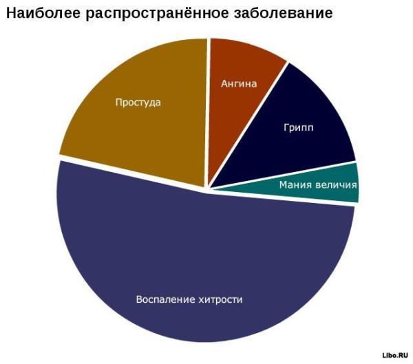 statistika016