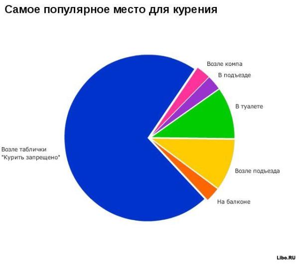 statistika020