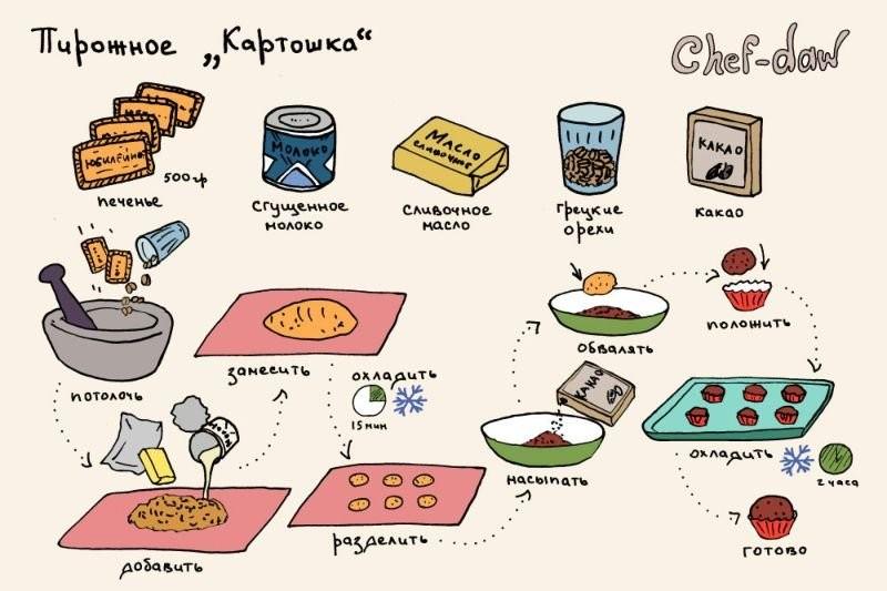 131014123853_kartinkah-recepty-kulinarnye-kartinki-smeshnye-kartinki-fotoprikoly_459763536
