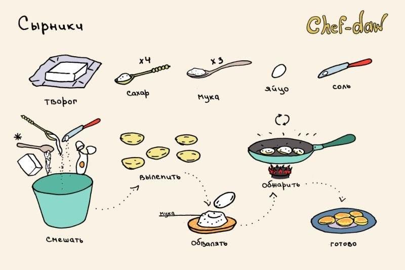 131014123853_kartinkah-recepty-kulinarnye-kartinki-smeshnye-kartinki-fotoprikoly_846691496