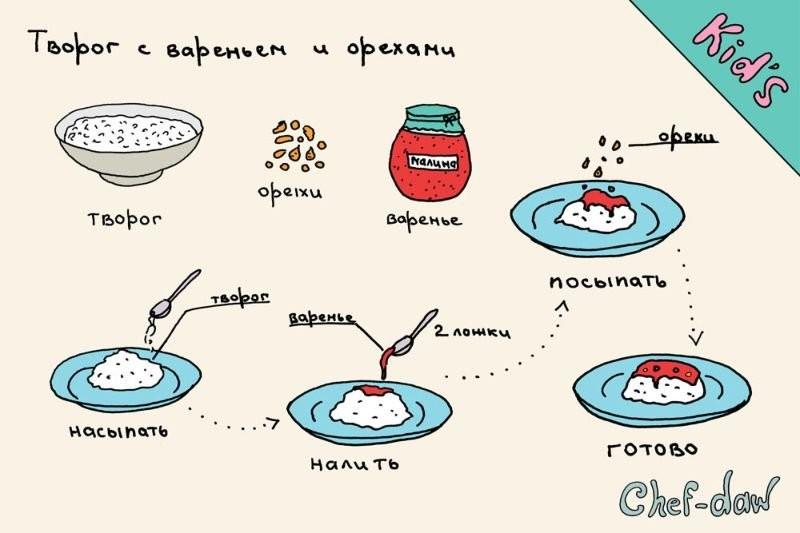 131014123854_kartinkah-recepty-kulinarnye-kartinki-smeshnye-kartinki-fotoprikoly_873334355