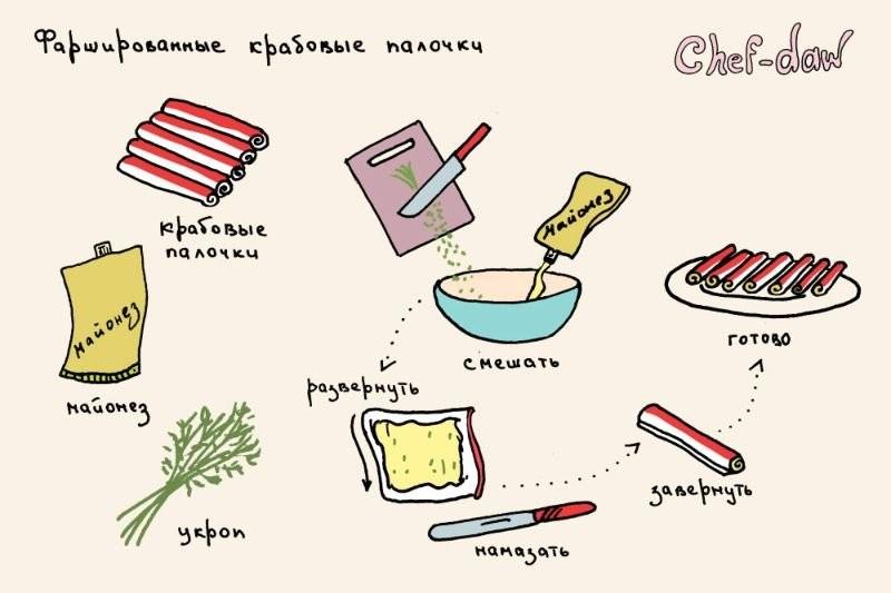 131014123854_kartinkah-recepty-kulinarnye-kartinki-smeshnye-kartinki-fotoprikoly_891995019