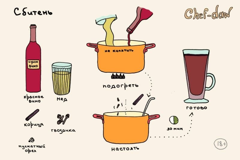 131014123854_kartinkah-recepty-kulinarnye-kartinki-smeshnye-kartinki-fotoprikoly_934784646