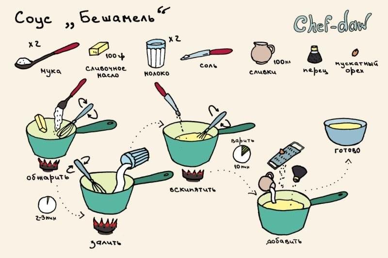 131014123855_kartinkah-recepty-kulinarnye-kartinki-smeshnye-kartinki-fotoprikoly_976511005