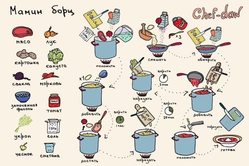 131014123857_kartinkah-recepty-kulinarnye-kartinki-smeshnye-kartinki-fotoprikoly_1986861339