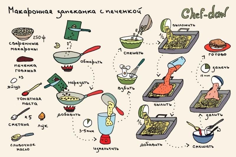 131014123859_kartinkah-recepty-kulinarnye-kartinki-smeshnye-kartinki-fotoprikoly_2095781124