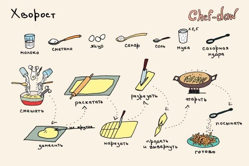 131014123902_kartinkah-recepty-kulinarnye-kartinki-smeshnye-kartinki-fotoprikoly_2379176762