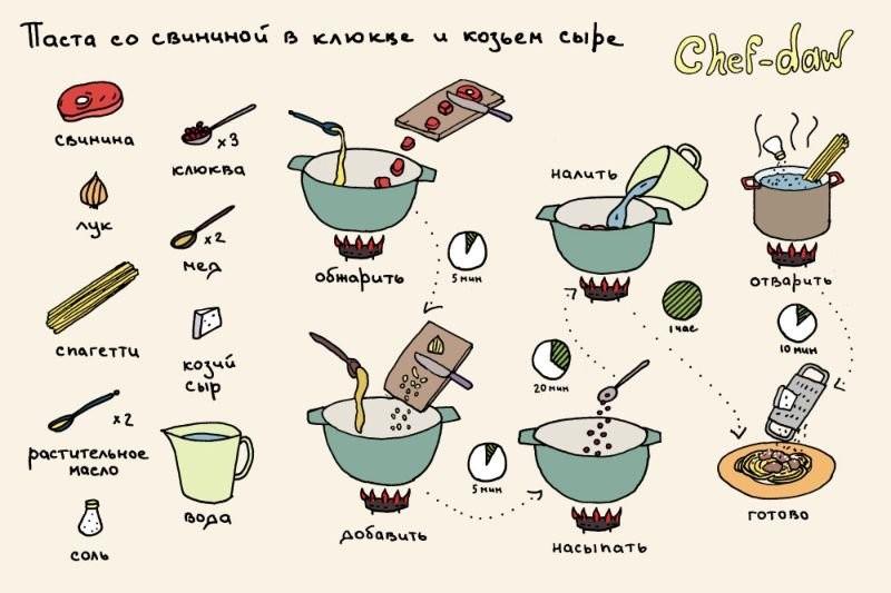 131014123902_kartinkah-recepty-kulinarnye-kartinki-smeshnye-kartinki-fotoprikoly_2623941999