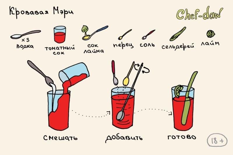 131014123918_kartinkah-recepty-kulinarnye-kartinki-smeshnye-kartinki-fotoprikoly_3977707455