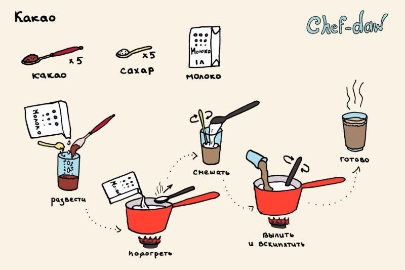 131014123919_kartinkah-recepty-kulinarnye-kartinki-smeshnye-kartinki-fotoprikoly_4251665074