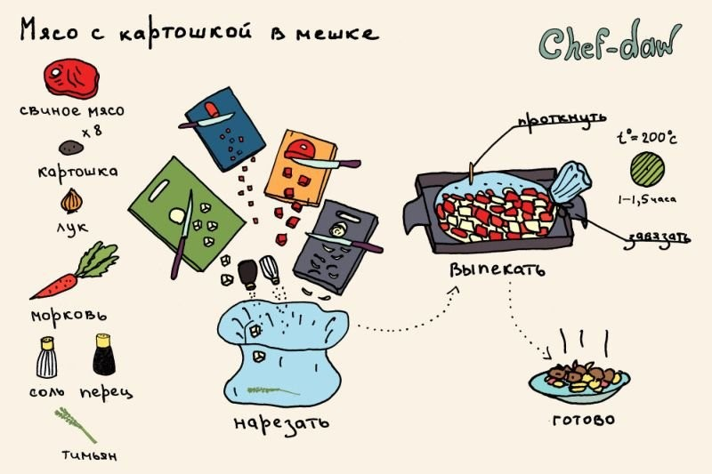 131014123919_kartinkah-recepty-kulinarnye-kartinki-smeshnye-kartinki-fotoprikoly_4933332121