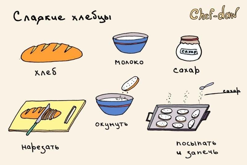 131014123919_kartinkah-recepty-kulinarnye-kartinki-smeshnye-kartinki-fotoprikoly_4978764132