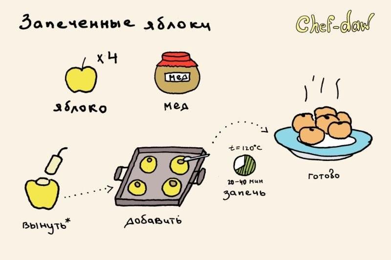 131014123920_kartinkah-recepty-kulinarnye-kartinki-smeshnye-kartinki-fotoprikoly_5326403189