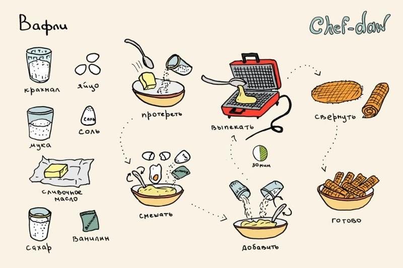 131014123921_kartinkah-recepty-kulinarnye-kartinki-smeshnye-kartinki-fotoprikoly_6591534296