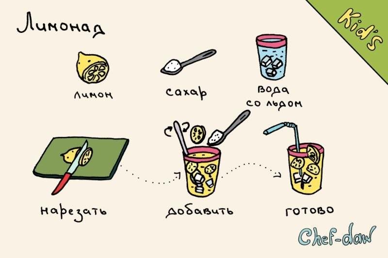 131014123922_kartinkah-recepty-kulinarnye-kartinki-smeshnye-kartinki-fotoprikoly_7483254088