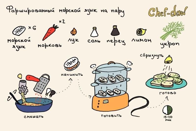 интересные рецепты картинки