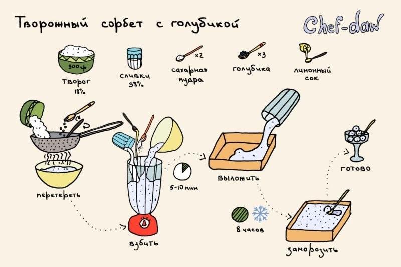 131014123923_kartinkah-recepty-kulinarnye-kartinki-smeshnye-kartinki-fotoprikoly_7649816785