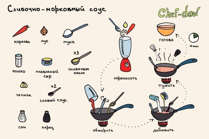 131014123923_kartinkah-recepty-kulinarnye-kartinki-smeshnye-kartinki-fotoprikoly_8671618566