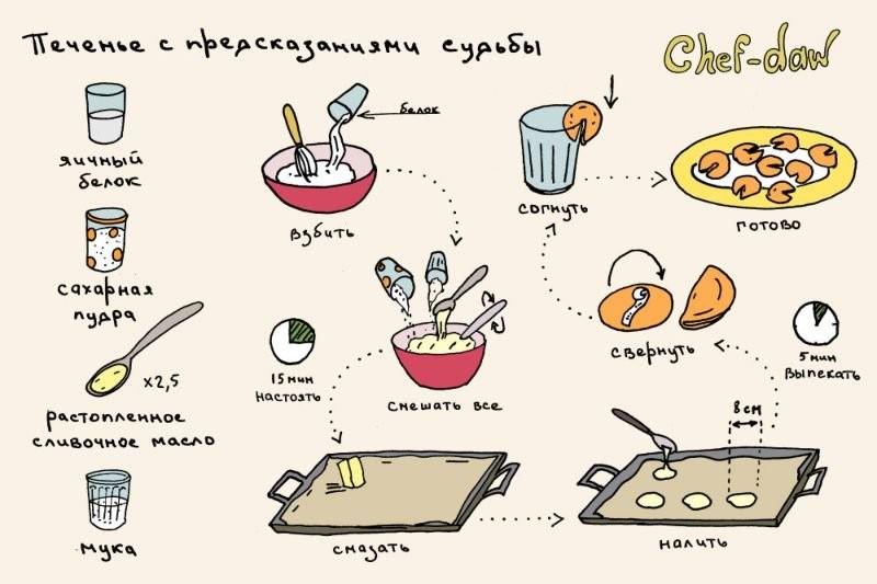 131014123924_kartinkah-recepty-kulinarnye-kartinki-smeshnye-kartinki-fotoprikoly_9765725733