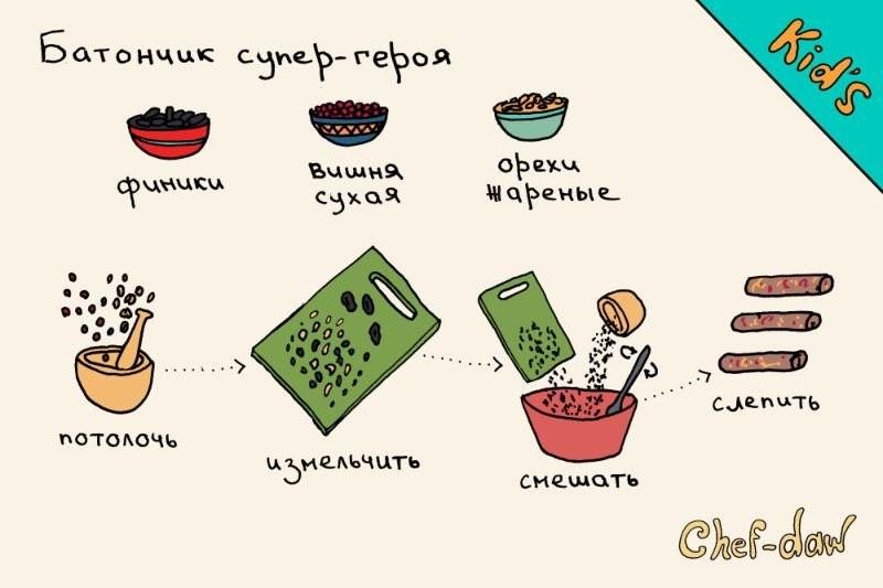 131014123925_kartinkah-recepty-kulinarnye-kartinki-smeshnye-kartinki-fotoprikoly_9895725467
