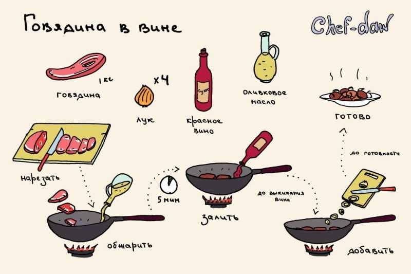 131014123925_kartinkah-recepty-kulinarnye-kartinki-smeshnye-kartinki-fotoprikoly_9954663446