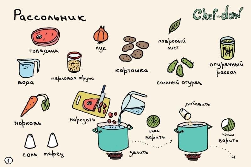 131014123925_kartinkah-recepty-kulinarnye-kartinki-smeshnye-kartinki-fotoprikoly_24186110043