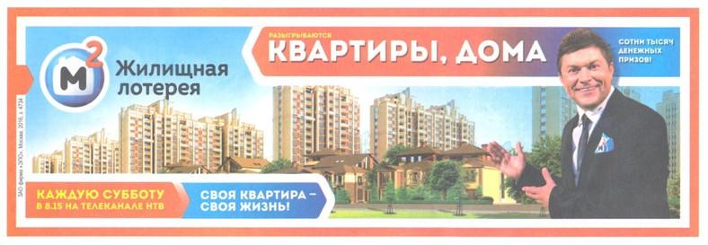 kogda-rozigrish-zhilishnoy-loterei